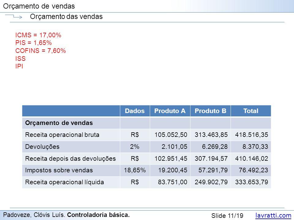 lavratti.com Slide 11/19 Orçamento de vendas Orçamento das vendas Padoveze, Clóvis Luís.