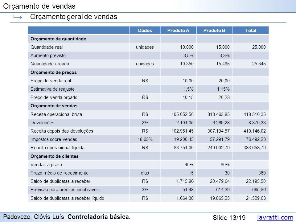 lavratti.com Slide 13/19 Orçamento de vendas Orçamento geral de vendas Padoveze, Clóvis Luís.