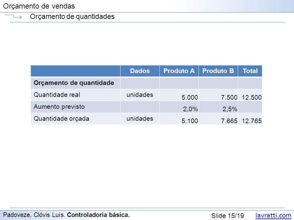 lavratti.com Slide 15/19 Orçamento de vendas Orçamento de quantidades Padoveze, Clóvis Luís.