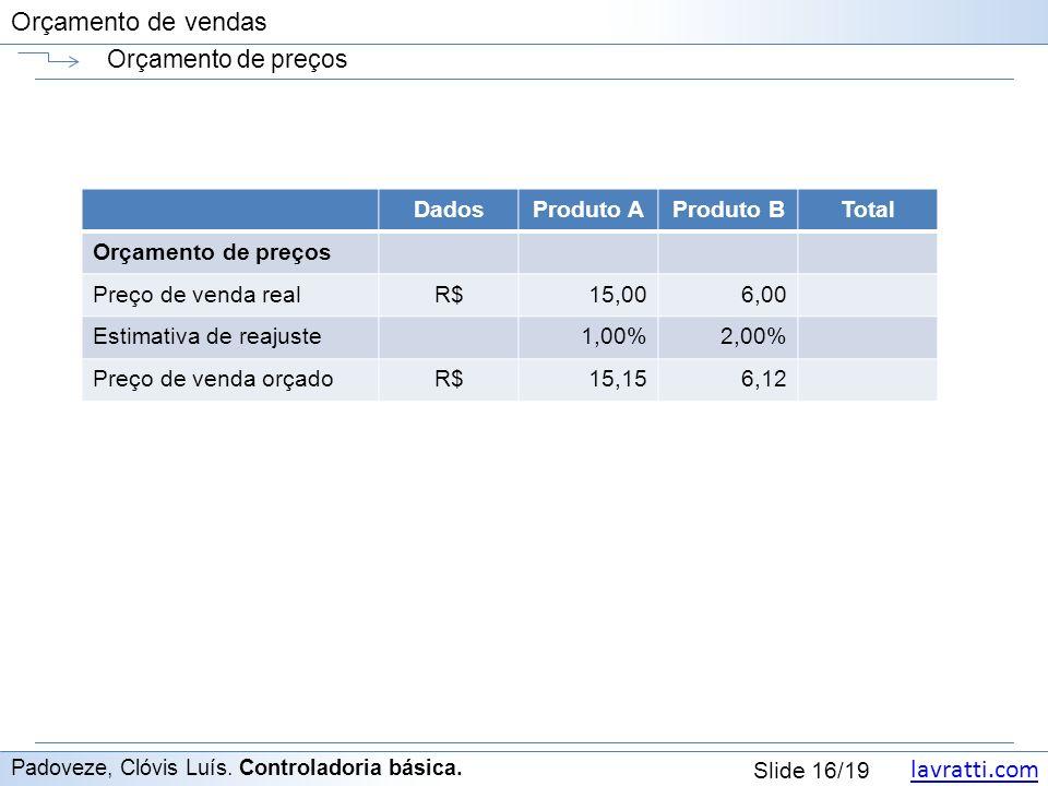lavratti.com Slide 16/19 Orçamento de vendas Orçamento de preços Padoveze, Clóvis Luís.
