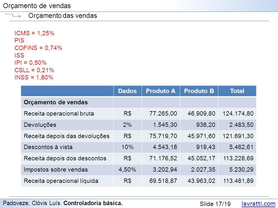 lavratti.com Slide 17/19 Orçamento de vendas Orçamento das vendas Padoveze, Clóvis Luís.