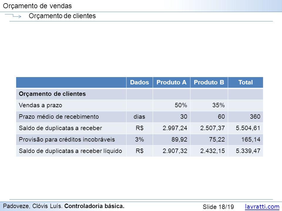 lavratti.com Slide 18/19 Orçamento de vendas Orçamento de clientes Padoveze, Clóvis Luís.