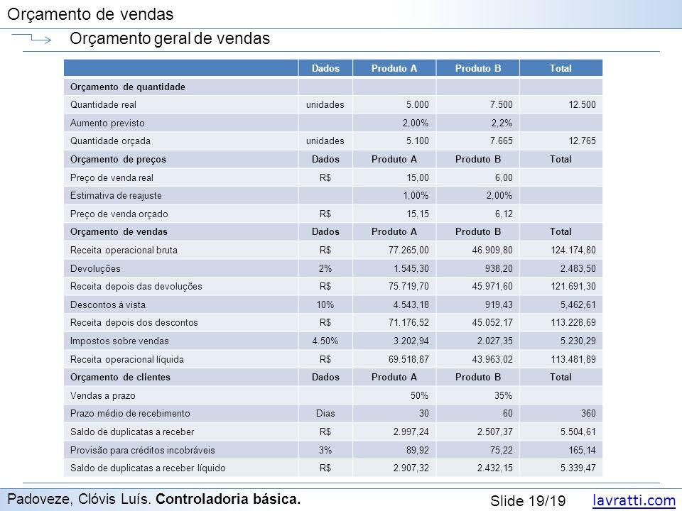 lavratti.com Slide 19/19 Orçamento de vendas Orçamento geral de vendas Padoveze, Clóvis Luís.