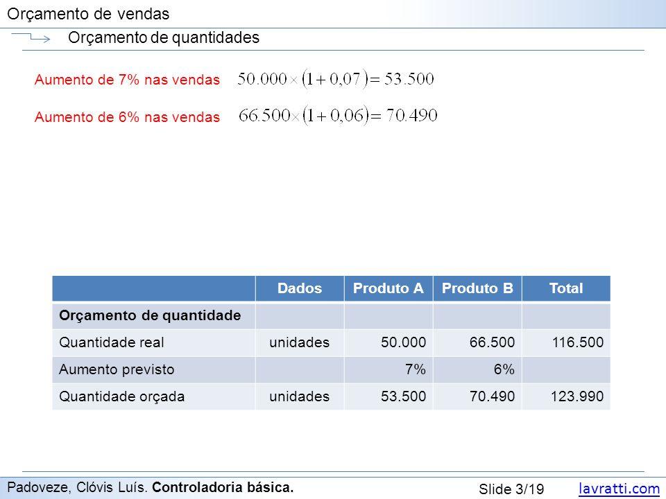 lavratti.com Slide 3/19 Orçamento de vendas Orçamento de quantidades Padoveze, Clóvis Luís.