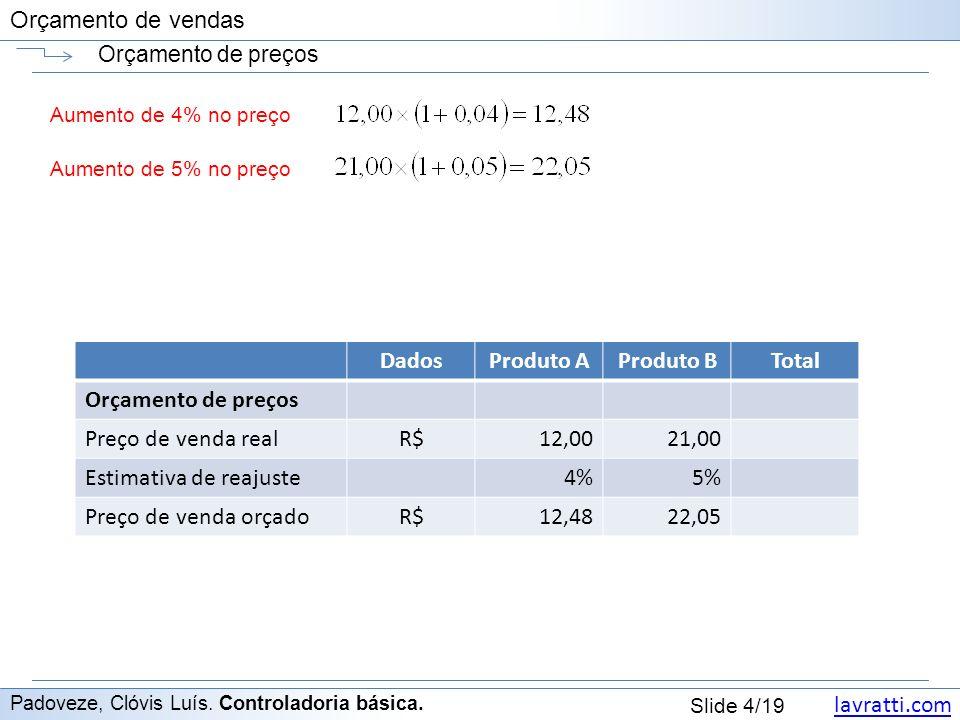 lavratti.com Slide 4/19 Orçamento de vendas Orçamento de preços Padoveze, Clóvis Luís.