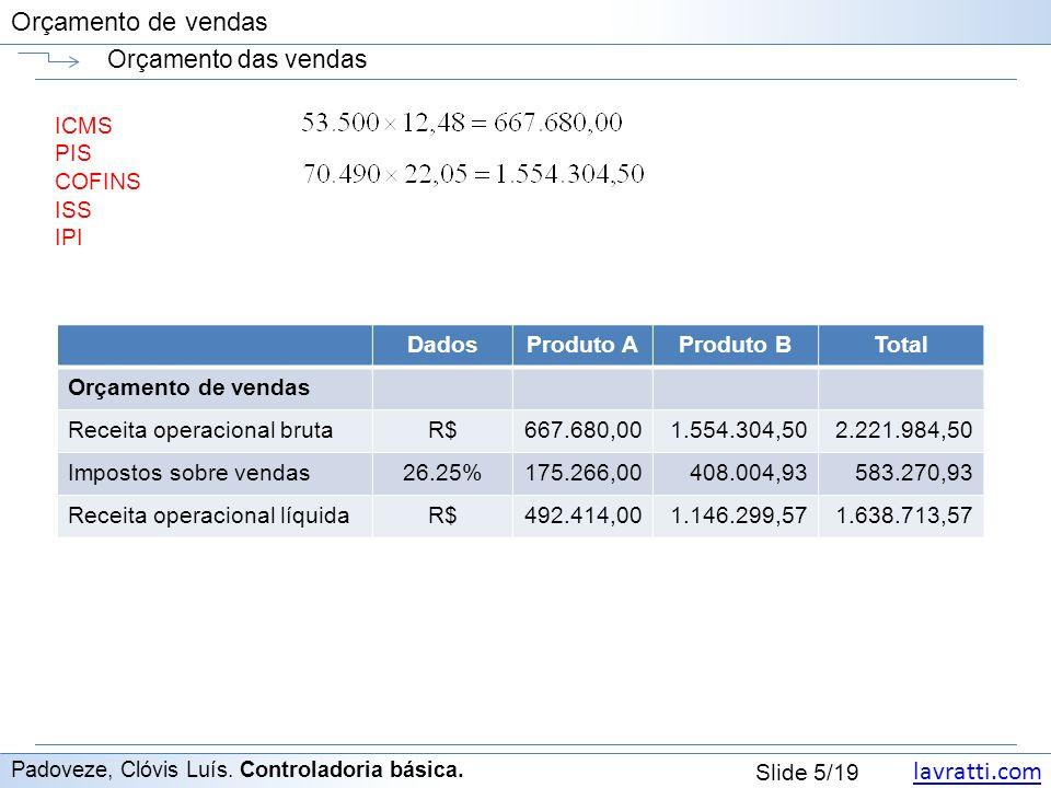 lavratti.com Slide 5/19 Orçamento de vendas Orçamento das vendas Padoveze, Clóvis Luís.