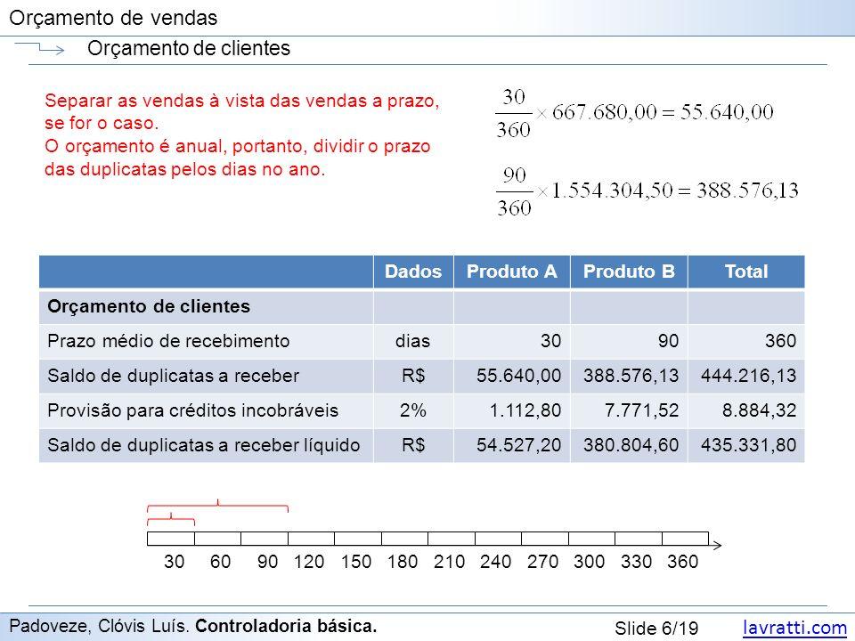 lavratti.com Slide 6/19 Orçamento de vendas Orçamento de clientes Padoveze, Clóvis Luís.