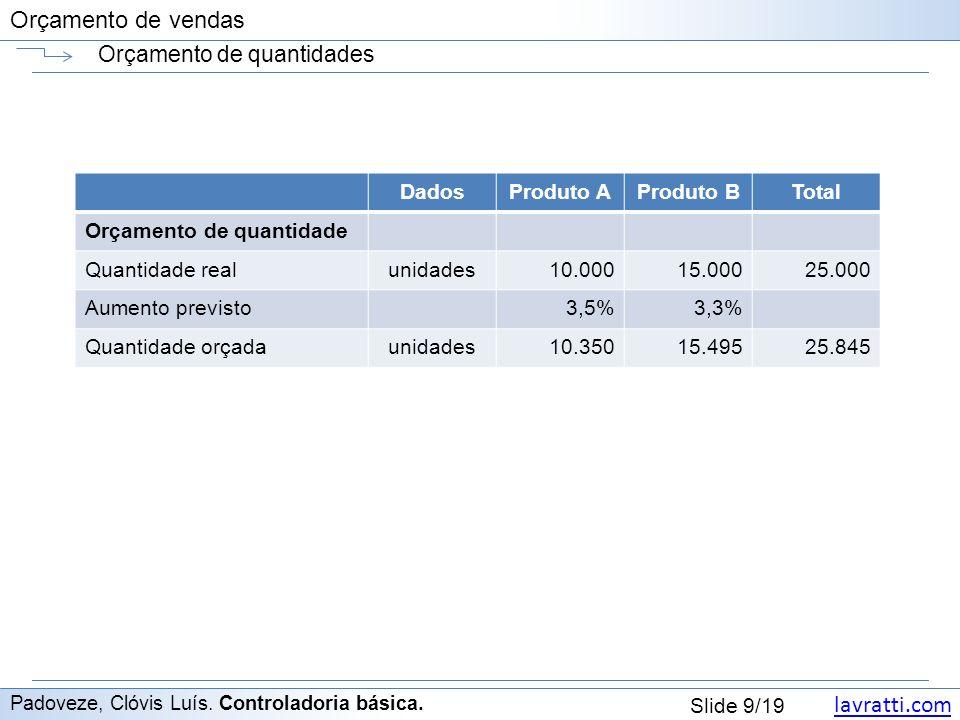 lavratti.com Slide 9/19 Orçamento de vendas Orçamento de quantidades Padoveze, Clóvis Luís.