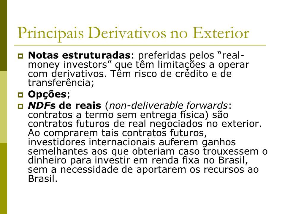 Principais Derivativos no Exterior Notas estruturadas: preferidas pelos real- money investors que têm limitações a operar com derivativos.