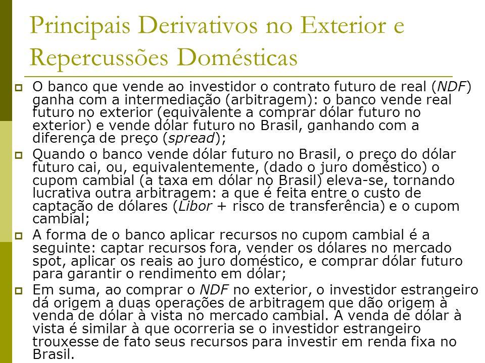 Principais Derivativos no Exterior e Repercussões Domésticas O banco que vende ao investidor o contrato futuro de real (NDF) ganha com a intermediação (arbitragem): o banco vende real futuro no exterior (equivalente a comprar dólar futuro no exterior) e vende dólar futuro no Brasil, ganhando com a diferença de preço (spread); Quando o banco vende dólar futuro no Brasil, o preço do dólar futuro cai, ou, equivalentemente, (dado o juro doméstico) o cupom cambial (a taxa em dólar no Brasil) eleva-se, tornando lucrativa outra arbitragem: a que é feita entre o custo de captação de dólares (Libor + risco de transferência) e o cupom cambial; A forma de o banco aplicar recursos no cupom cambial é a seguinte: captar recursos fora, vender os dólares no mercado spot, aplicar os reais ao juro doméstico, e comprar dólar futuro para garantir o rendimento em dólar; Em suma, ao comprar o NDF no exterior, o investidor estrangeiro dá origem a duas operações de arbitragem que dão origem à venda de dólar à vista no mercado cambial.