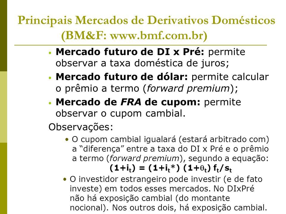 Principais Mercados de Derivativos Domésticos (BM&F: www.bmf.com.br) Mercado futuro de DI x Pré: permite observar a taxa doméstica de juros; Mercado futuro de dólar: permite calcular o prêmio a termo (forward premium); Mercado de FRA de cupom: permite observar o cupom cambial.