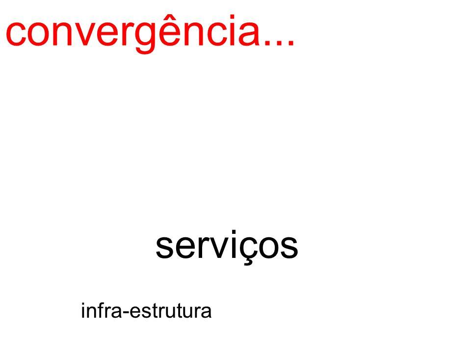 convergência... infra-estrutura serviços