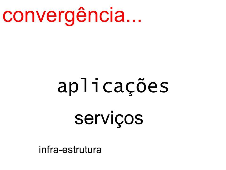convergência... infra-estrutura serviços aplicações