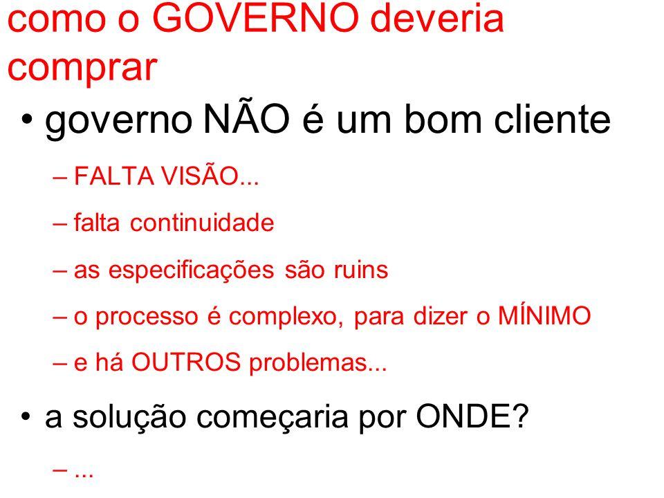 como o GOVERNO deveria comprar governo NÃO é um bom cliente –FALTA VISÃO... –falta continuidade –as especificações são ruins –o processo é complexo, p