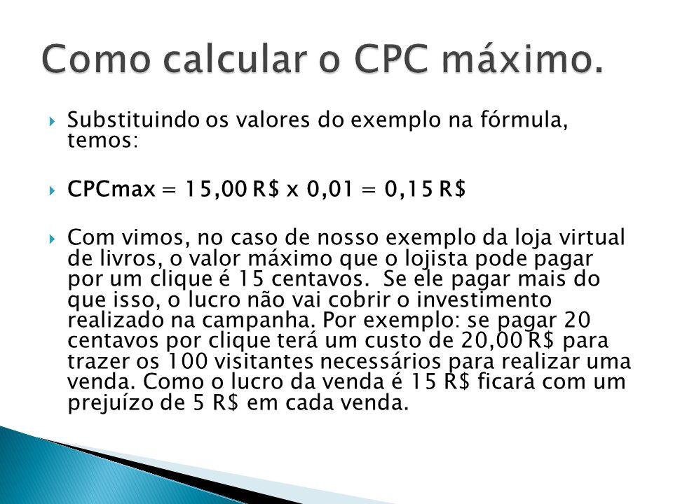 Substituindo os valores do exemplo na fórmula, temos: CPCmax = 15,00 R$ x 0,01 = 0,15 R$ Com vimos, no caso de nosso exemplo da loja virtual de livros