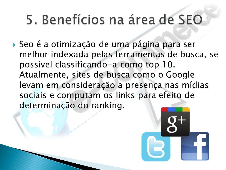 Seo é a otimização de uma página para ser melhor indexada pelas ferramentas de busca, se possível classificando-a como top 10. Atualmente, sites de bu