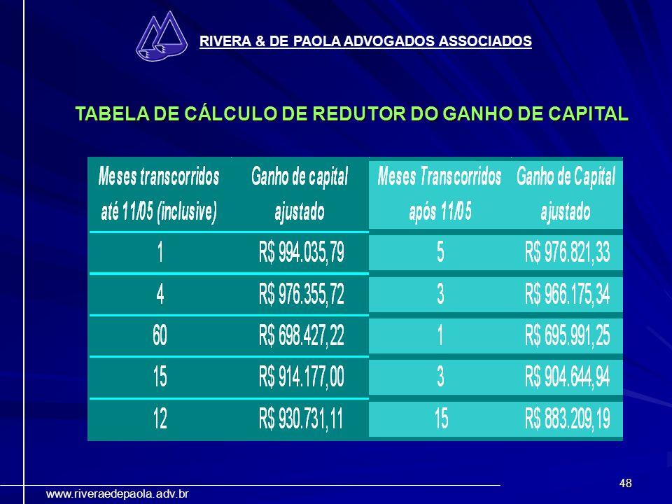 48 RIVERA & DE PAOLA ADVOGADOS ASSOCIADOS www.riveraedepaola.adv.br TABELA DE CÁLCULO DE REDUTOR DO GANHO DE CAPITAL