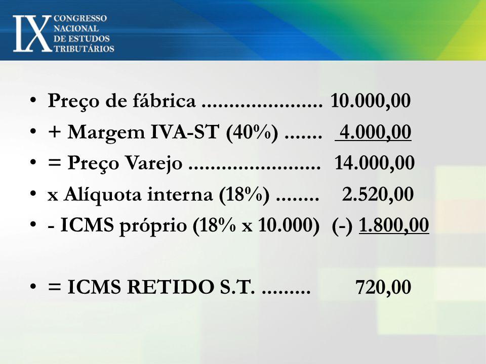 Preço de fábrica...................... 10.000,00 + Margem IVA-ST (40%)....... 4.000,00 = Preço Varejo........................ 14.000,00 x Alíquota int