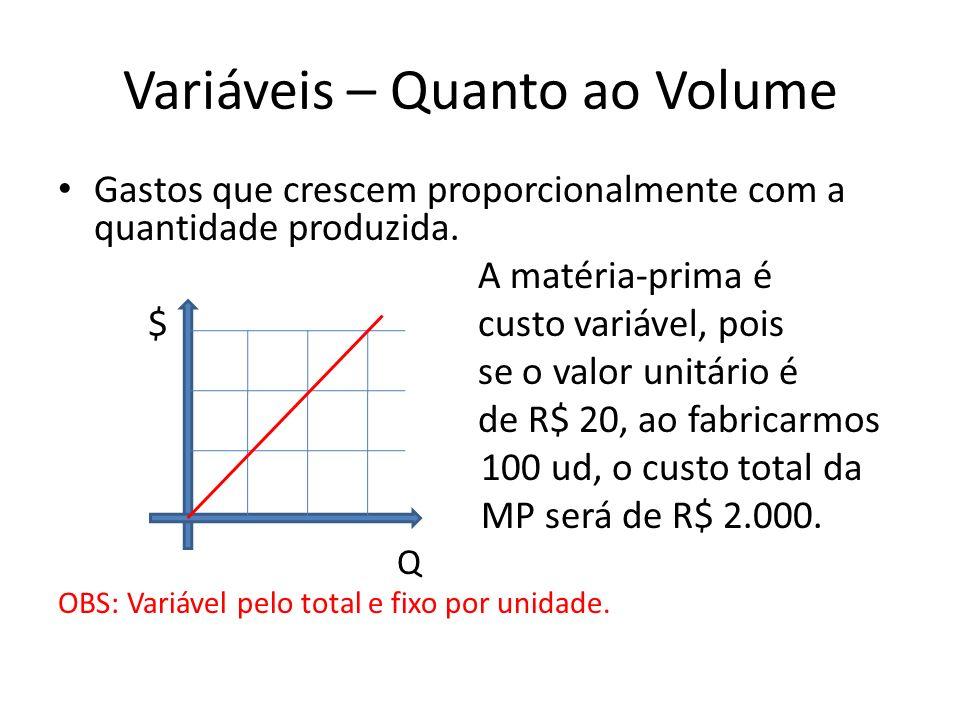 Variáveis – Quanto ao Volume Gastos que crescem proporcionalmente com a quantidade produzida. A matéria-prima é $ custo variável, pois se o valor unit
