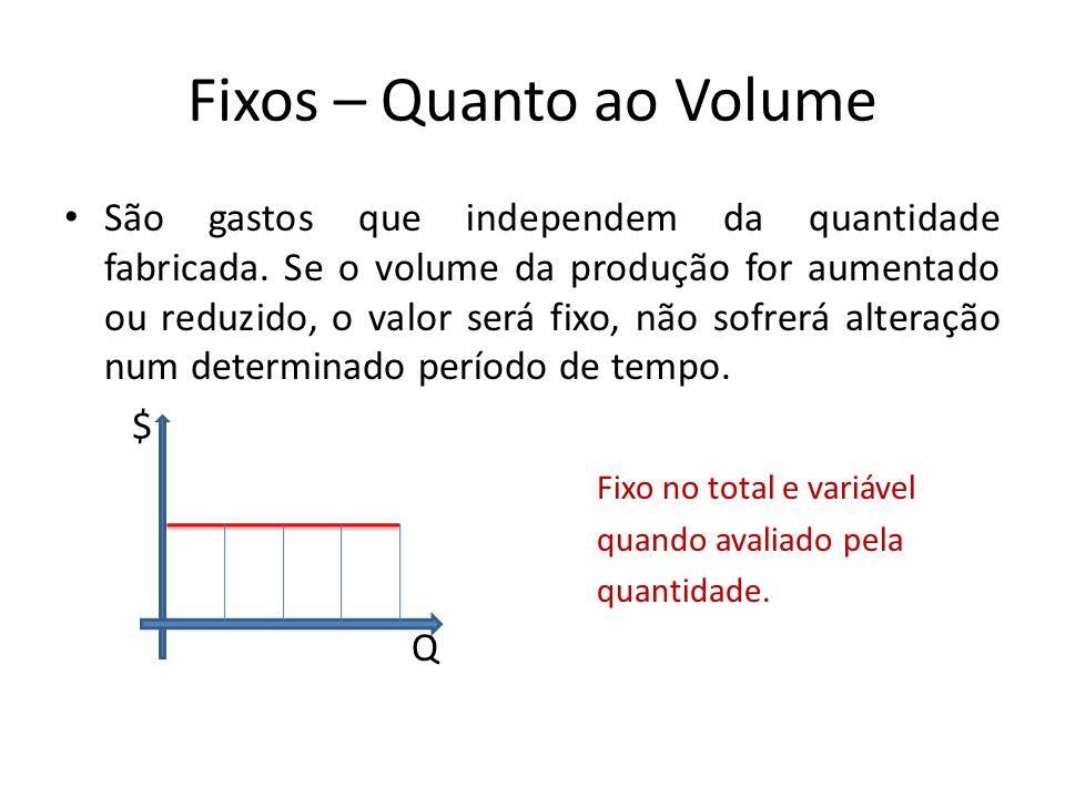 Fixos – Quanto ao Volume São gastos que independem da quantidade fabricada. Se o volume da produção for aumentado ou reduzido, o valor será fixo, não