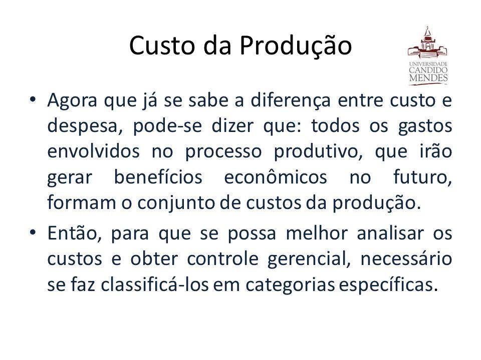Custo da Produção Agora que já se sabe a diferença entre custo e despesa, pode-se dizer que: todos os gastos envolvidos no processo produtivo, que irão gerar benefícios econômicos no futuro, formam o conjunto de custos da produção.