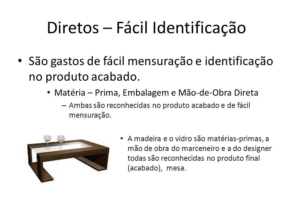 Diretos – Fácil Identificação São gastos de fácil mensuração e identificação no produto acabado. Matéria – Prima, Embalagem e Mão-de-Obra Direta – Amb