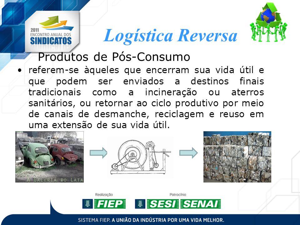 Produtos de Pós-Consumo referem-se àqueles que encerram sua vida útil e que podem ser enviados a destinos finais tradicionais como a incineração ou at
