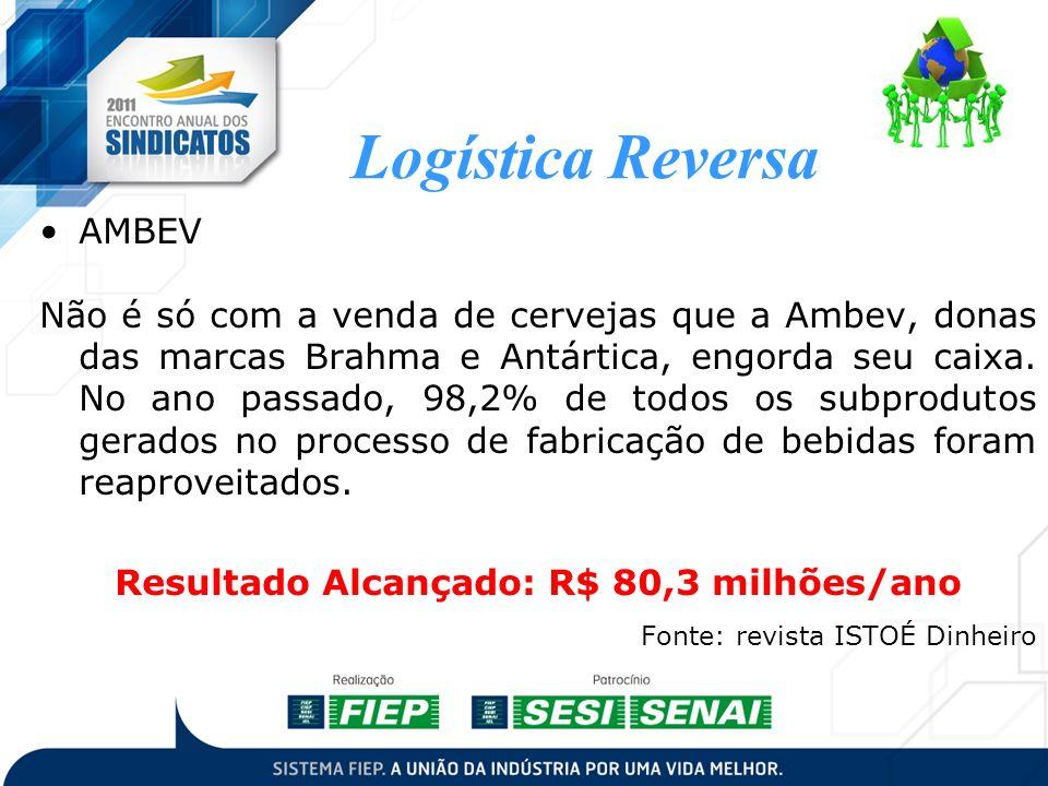 AMBEV Não é só com a venda de cervejas que a Ambev, donas das marcas Brahma e Antártica, engorda seu caixa. No ano passado, 98,2% de todos os subprodu