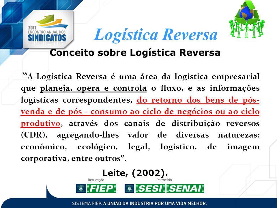 Conceito sobre Logística Reversa A Logística Reversa é uma área da logística empresarial que planeja, opera e controla o fluxo, e as informações logís