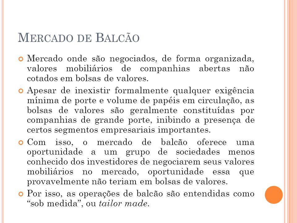 M ERCADO DE B ALCÃO Mercado onde são negociados, de forma organizada, valores mobiliários de companhias abertas não cotados em bolsas de valores. Apes