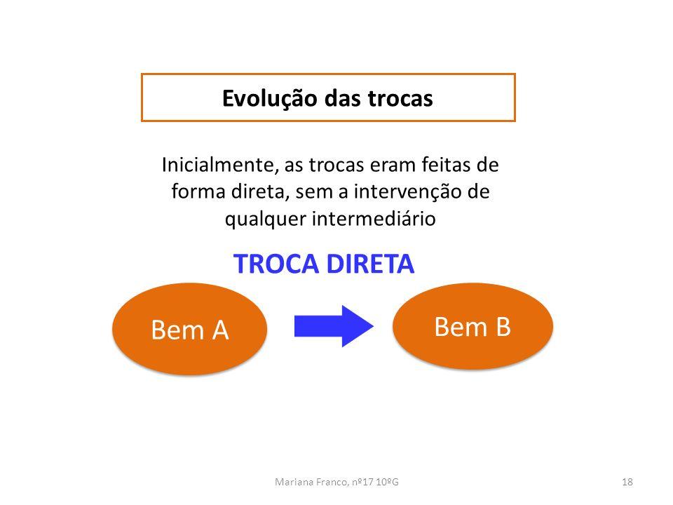 Mariana Franco, nº17 10ºG18 Evolução das trocas Bem A Bem B Inicialmente, as trocas eram feitas de forma direta, sem a intervenção de qualquer interme