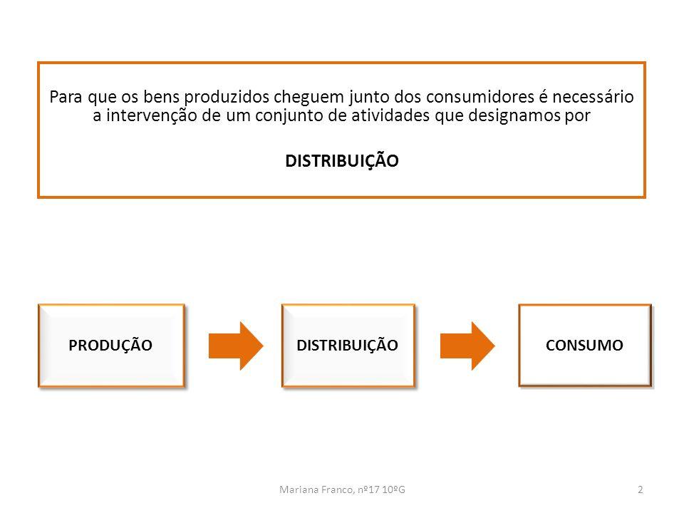 Mariana Franco, nº17 10ºG3 A distribuição É a atividade que estabelece a ligação entre a produção e o consumo.