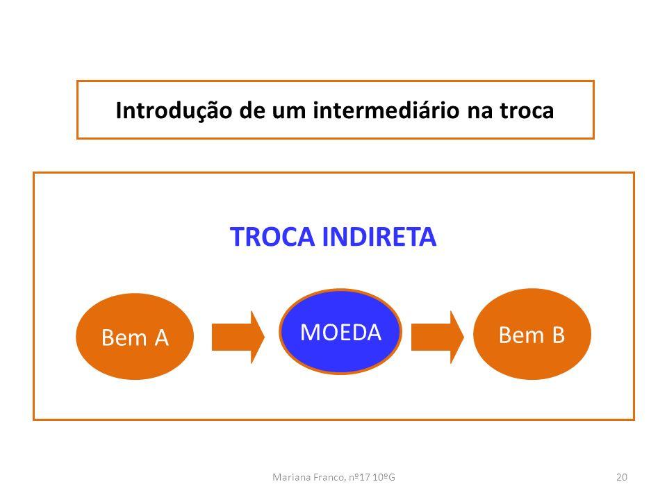 Mariana Franco, nº17 10ºG20 TROCA INDIRETA Introdução de um intermediário na troca MOEDA Bem B Bem A