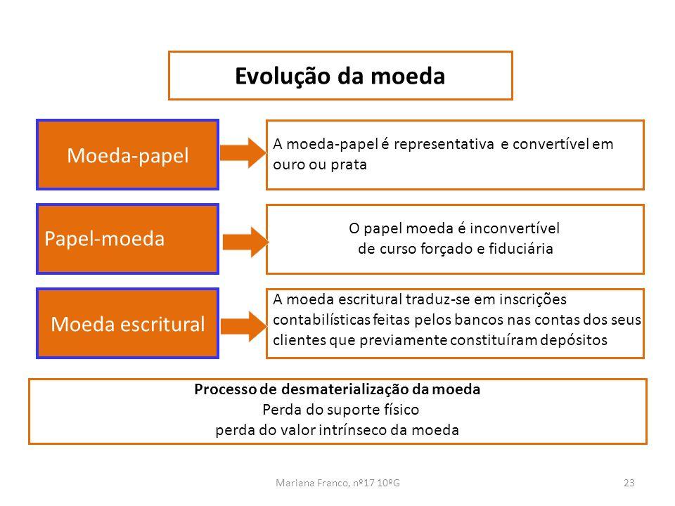 Mariana Franco, nº17 10ºG23 Processo de desmaterialização da moeda Perda do suporte físico perda do valor intrínseco da moeda Moeda-papel A moeda-pape