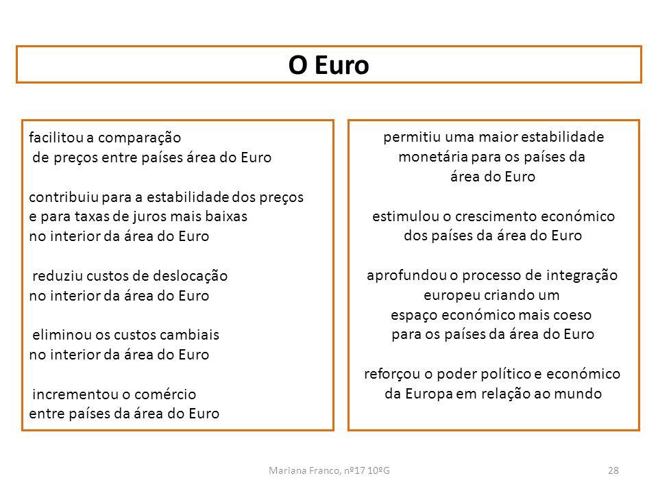 Mariana Franco, nº17 10ºG28 O Euro facilitou a comparação de preços entre países área do Euro contribuiu para a estabilidade dos preços e para taxas d