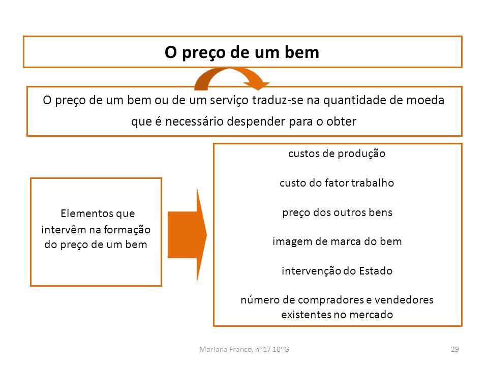 Mariana Franco, nº17 10ºG29 O preço de um bem ou de um serviço traduz-se na quantidade de moeda que é necessário despender para o obter O preço de um