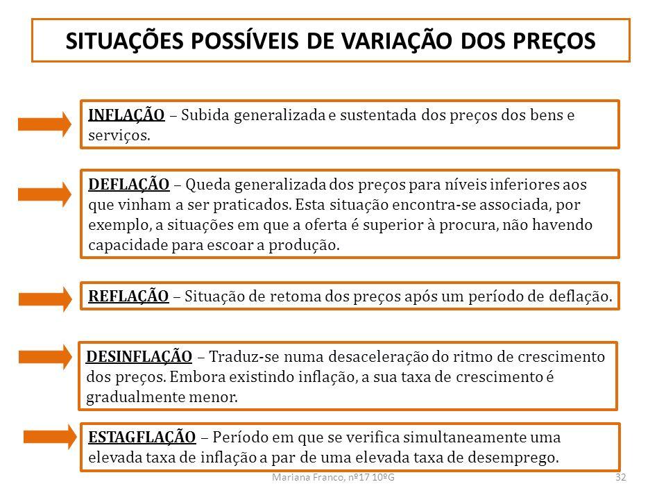 Mariana Franco, nº17 10ºG32 SITUAÇÕES POSSÍVEIS DE VARIAÇÃO DOS PREÇOS INFLAÇÃO – Subida generalizada e sustentada dos preços dos bens e serviços. DEF