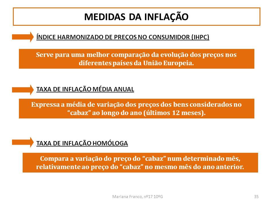 Mariana Franco, nº17 10ºG35 ÍNDICE HARMONIZADO DE PREÇOS NO CONSUMIDOR (IHPC) MEDIDAS DA INFLAÇÃO Serve para uma melhor comparação da evolução dos pre