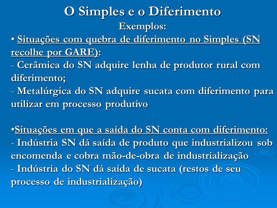 O Simples e o Diferimento Exemplos: Situações com quebra de diferimento no Simples (SN recolhe por GARE): Situações com quebra de diferimento no Simpl
