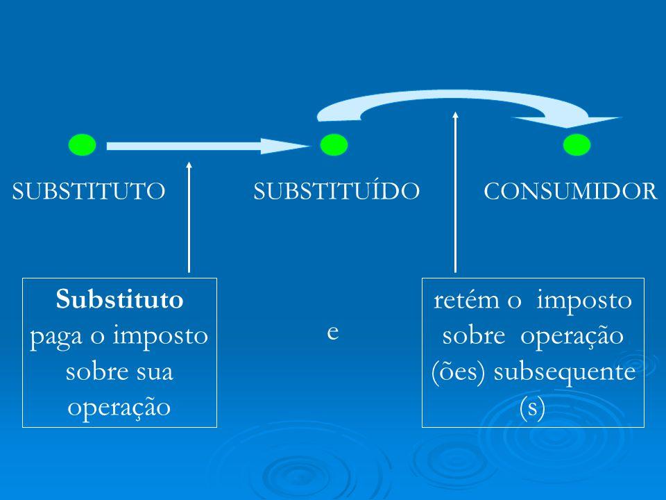 SUBSTITUTOSUBSTITUÍDOCONSUMIDOR Substituto paga o imposto sobre sua operação e retém o imposto sobre operação (ões) subsequente (s)