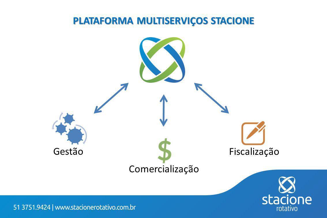 PLATAFORMA MULTISERVIÇOS STACIONE Gestão Comercialização Fiscalização