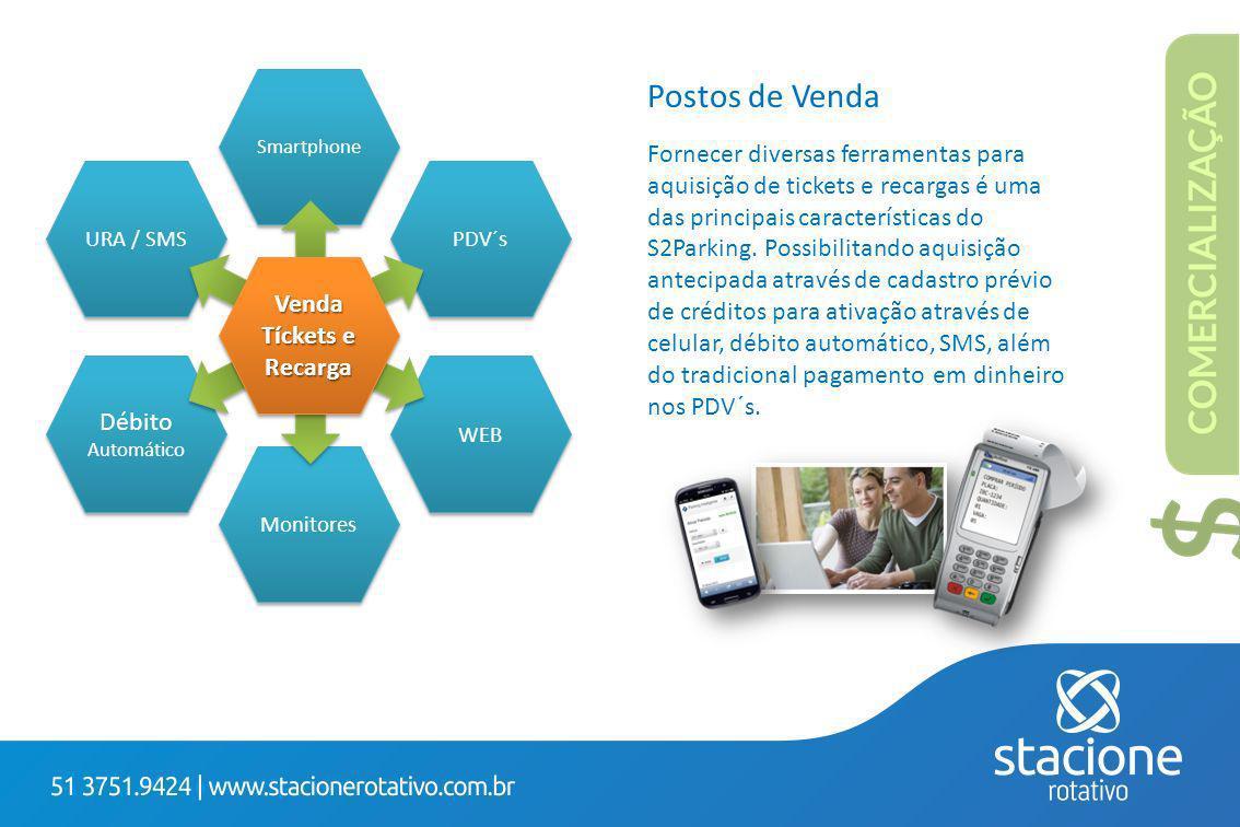 PDV´s WEB URA / SMS Débito Automático Débito Automático Smartphone Monitores Venda Tíckets e RecargaVenda Recarga Postos de Venda Fornecer diversas ferramentas para aquisição de tickets e recargas é uma das principais características do S2Parking.