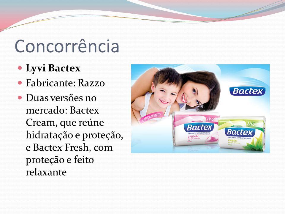 Concorrência Lyvi Bactex Fabricante: Razzo Duas versões no mercado: Bactex Cream, que reúne hidratação e proteção, e Bactex Fresh, com proteção e feito relaxante