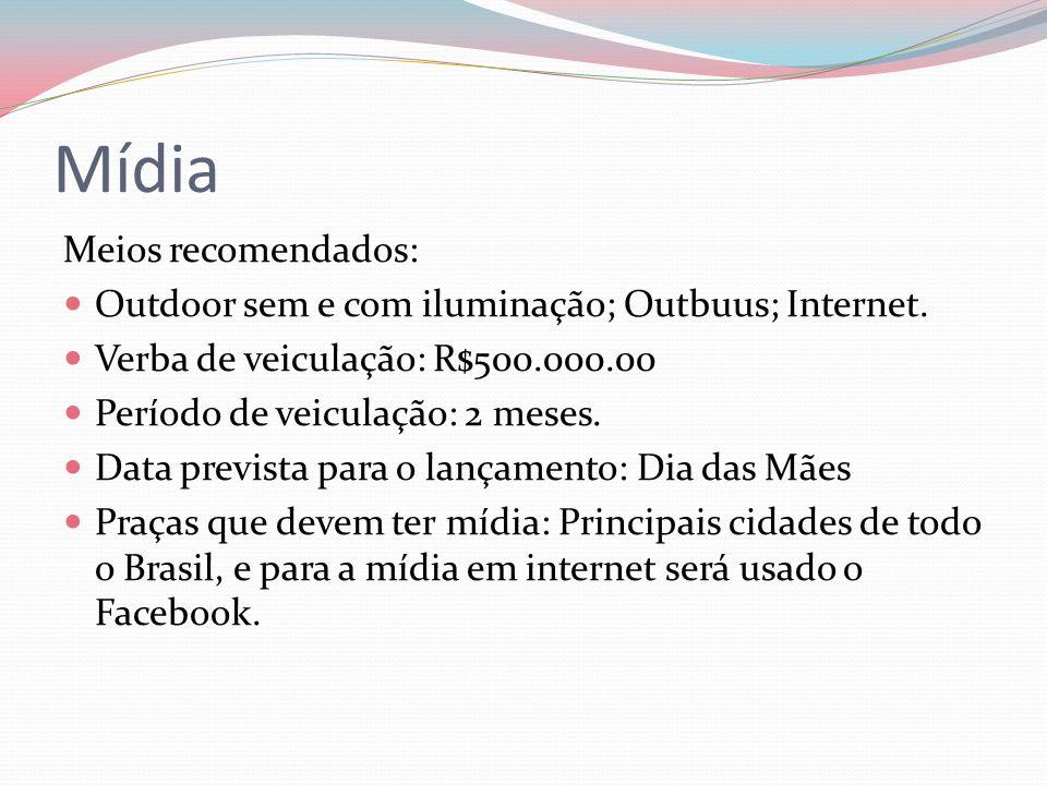 Mídia Meios recomendados: Outdoor sem e com iluminação; Outbuus; Internet. Verba de veiculação: R$500.000.00 Período de veiculação: 2 meses. Data prev