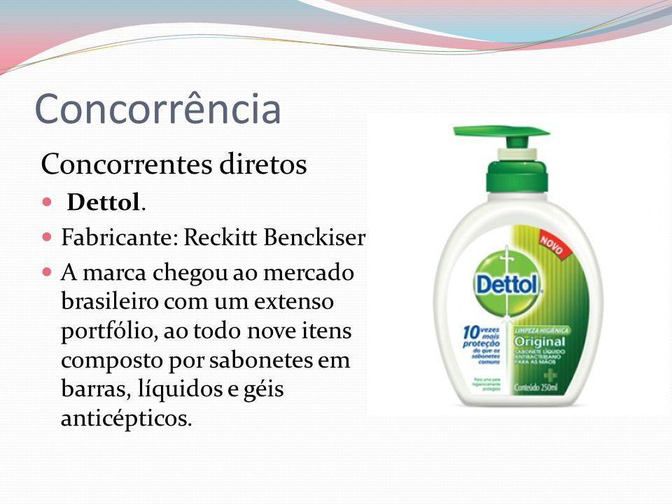 Concorrência Concorrentes diretos Dettol. Fabricante: Reckitt Benckiser A marca chegou ao mercado brasileiro com um extenso portfólio, ao todo nove it