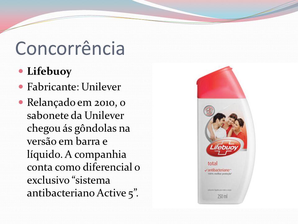 Concorrência Lifebuoy Fabricante: Unilever Relançado em 2010, o sabonete da Unilever chegou ás gôndolas na versão em barra e líquido. A companhia cont