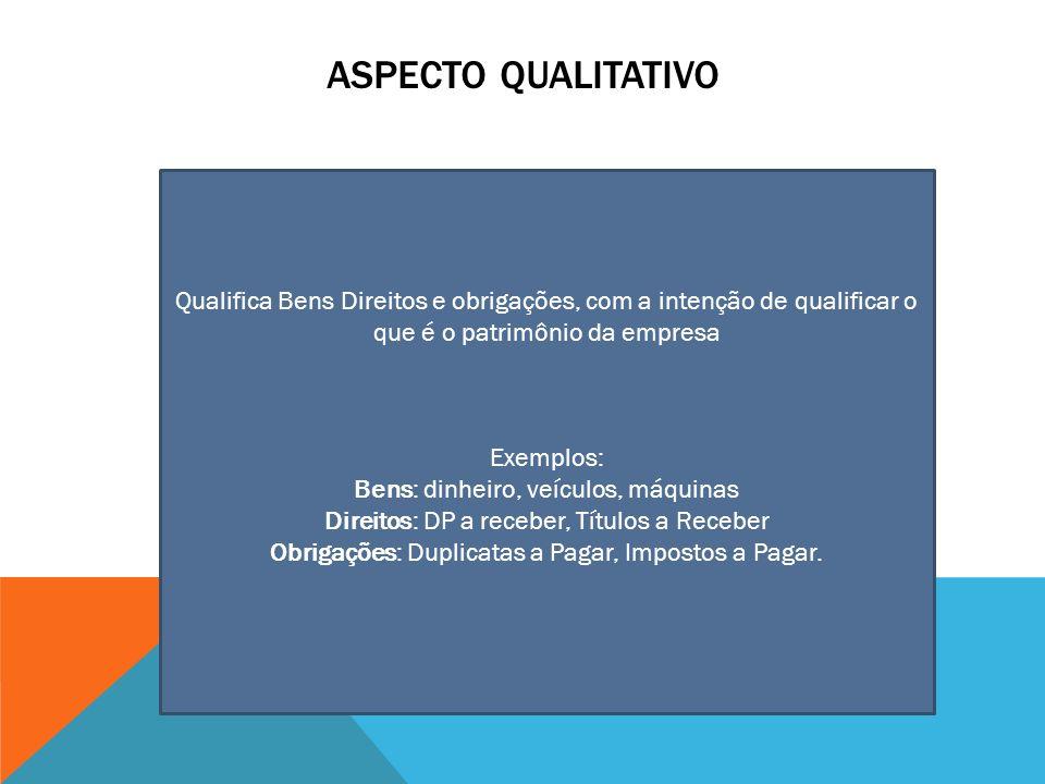 ASPECTO QUALITATIVO Qualifica Bens Direitos e obrigações, com a intenção de qualificar o que é o patrimônio da empresa Exemplos: Bens: dinheiro, veícu