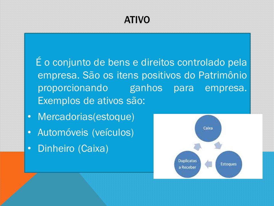 ATIVO É o conjunto de bens e direitos controlado pela empresa. São os itens positivos do Patrimônio proporcionando ganhos para empresa. Exemplos de at