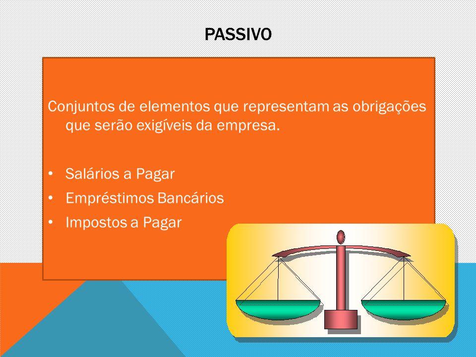 PASSIVO Conjuntos de elementos que representam as obrigações que serão exigíveis da empresa. Salários a Pagar Empréstimos Bancários Impostos a Pagar