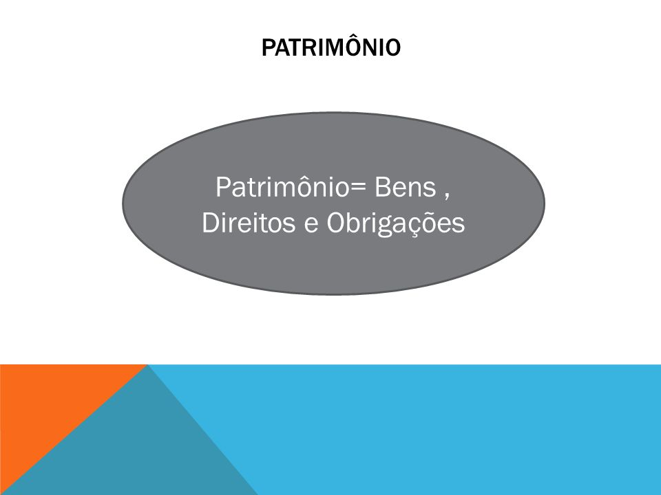 PATRIMÔNIO Patrimônio= Bens, Direitos e Obrigações